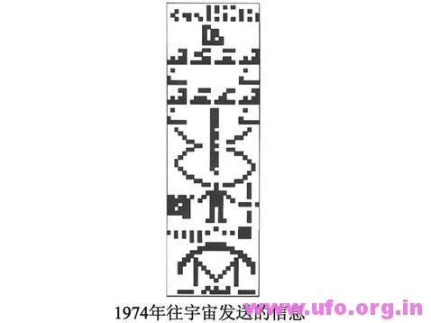 1974年在阿雷西沃(Arecibo)天文台往宇宙发送的信息 第4张