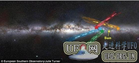 科学家发现超快恒星摆脱银河系引力束缚的图片 第4张