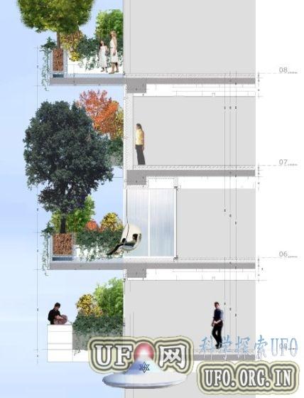 米兰打造垂直森林双子塔楼:浇灌使用生活污水的图片 第3张