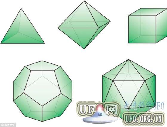 科学家400年来首次发现新立体形态 类似足球的图片 第2张