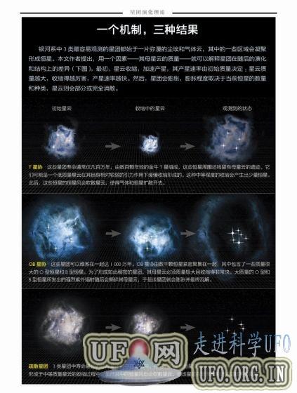 探秘恒星诞生地:星团一生的秘密(图)的图片 第2张