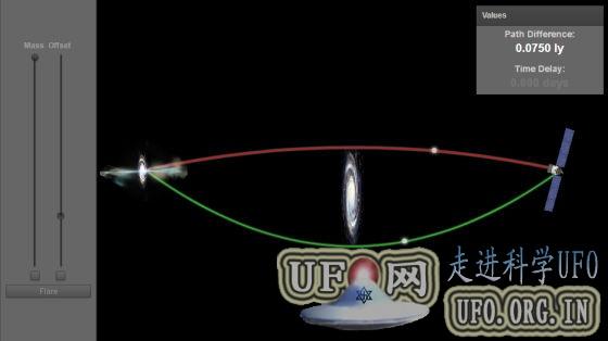 美空间望远镜伽马射线波段观测引力透镜效应的图片 第3张