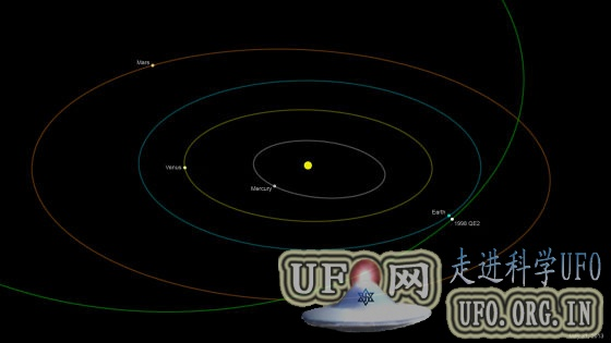 直径2.7公里小行星6月1日飞掠地球(图)的图片