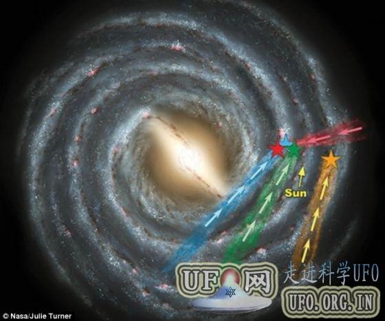 科学家发现超快恒星摆脱银河系引力束缚的图片 第1张
