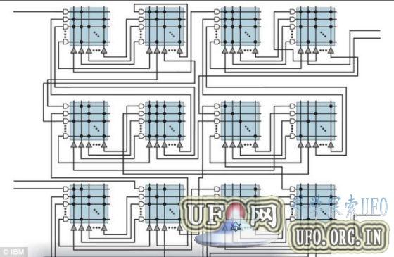 IBM研制大脑型电脑:电解液充当血液供电降温的图片 第6张