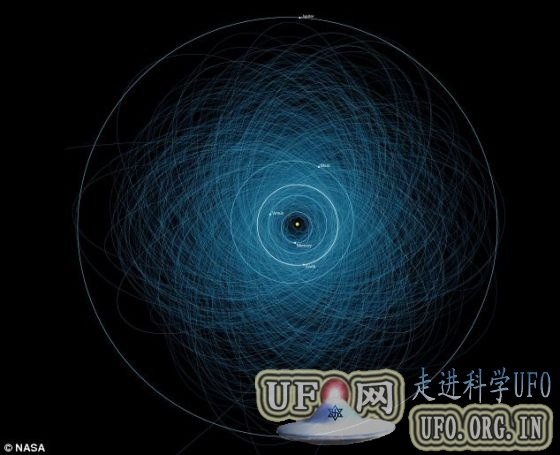 预测称直径1公里小行星或2880年撞击大西洋的图片 第3张