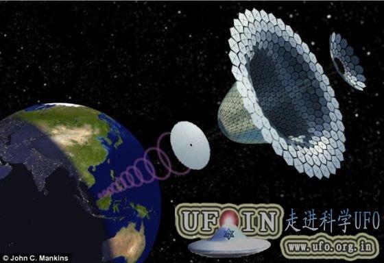 美国海军提出大胆计划 从太空向地面传输能量的图片 第1张