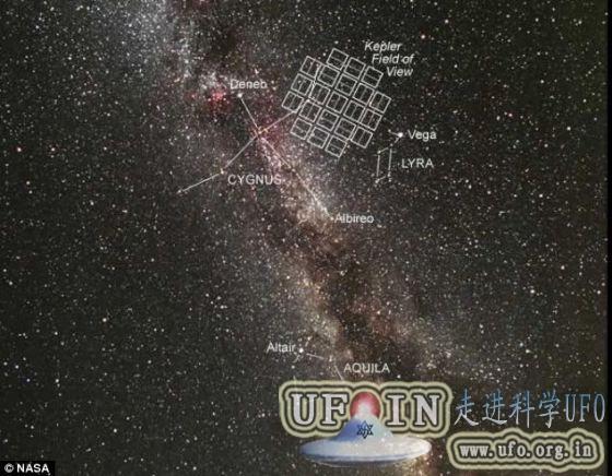 科学家发现700光年外奇特新行星:一年仅8.5小时的图片 第2张