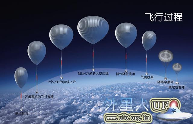"""中国将开启""""民间太空游"""""""