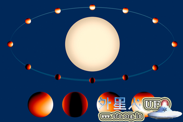 NASA发现260光年外一颗行星大气的水汽分布