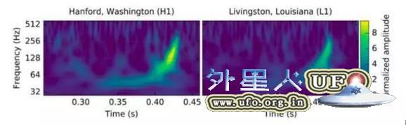 霍金谈引力波被美国科学家发现 印证爱因斯坦百年前预言的图片 第3张