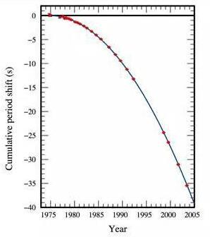人类首次直接探测到引力波 印证爱因斯坦百年前预言 第4张