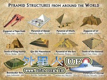 古老金字塔发现暗藏25000年前的外星科技能源的图片 第4张