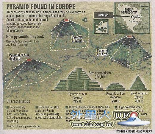 古老金字塔发现暗藏25000年前的外星科技能源的图片 第5张