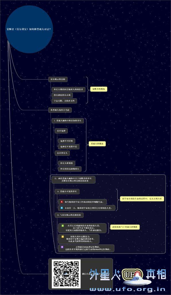 如何向人们介绍外星科技文明?的图片