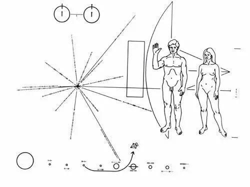 """1974年,人类利用电磁波向武仙座球状星团M13发出第一封""""地球电报"""" 第8张"""