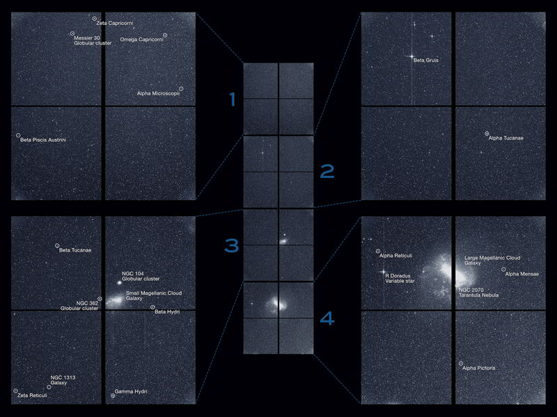 TESS的第1张照片:包括大麦哲伦星云和明亮的恒星R Doradus,以及其他几个可能是外星生命探索的行星。 第3张