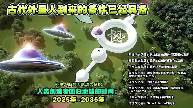 秘鲁雷尔运动介绍外星人大使馆,紫色碟状UFO出现被电视台拍到