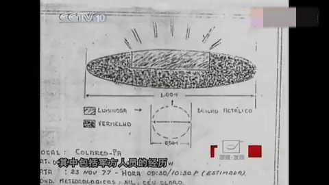 其中包括军方人员的UFO目击经历 第6张